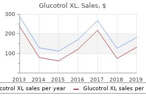 cheap glucotrol xl 10 mg visa