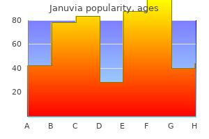 purchase januvia 100 mg with mastercard