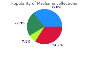 buy generic meclizine 25mg line