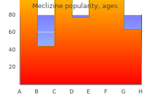 order meclizine 25 mg line