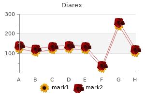 discount diarex 30 caps on-line