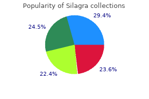 silagra 100mg low cost