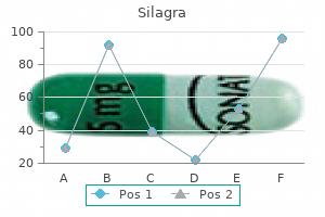 cheap 50mg silagra otc