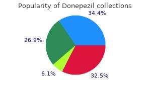 buy cheap donepezil 10mg line