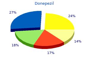 buy line donepezil