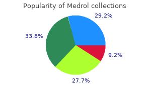 purchase medrol on line