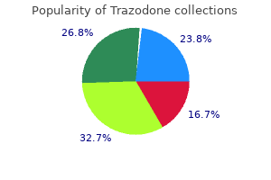 buy trazodone with american express
