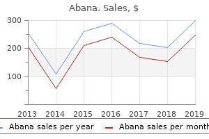buy cheap abana