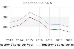 purchase buspirone online now
