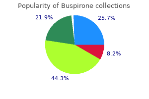 buy generic buspirone from india