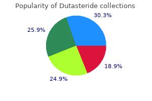 order 0.5 mg dutasteride otc