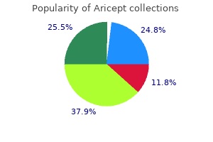 buy discount aricept 10 mg on line