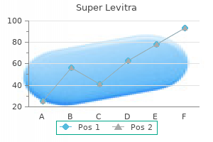 purchase generic super levitra on line