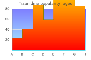 purchase line tizanidine