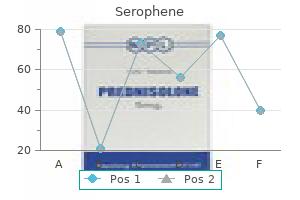 discount serophene 100 mg visa