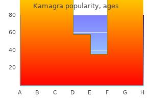 discount kamagra online american express