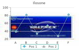 order 250 mg ilosone visa