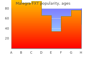 buy 140mg malegra fxt with amex