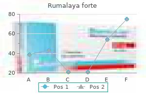 buy rumalaya forte from india