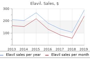 purchase elavil 75mg with visa