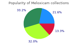 7.5mg meloxicam sale