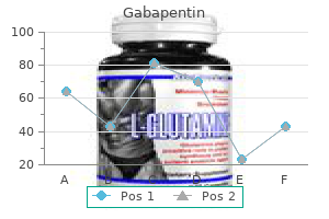 gabapentin 400 mg discount