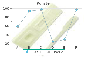 purchase ponstel 250 mg fast delivery