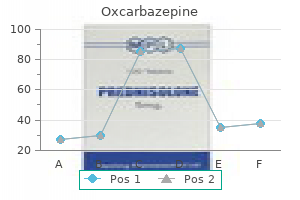 purchase discount oxcarbazepine online